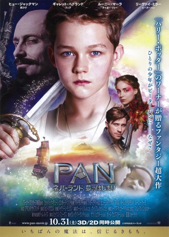 Peter pan release date