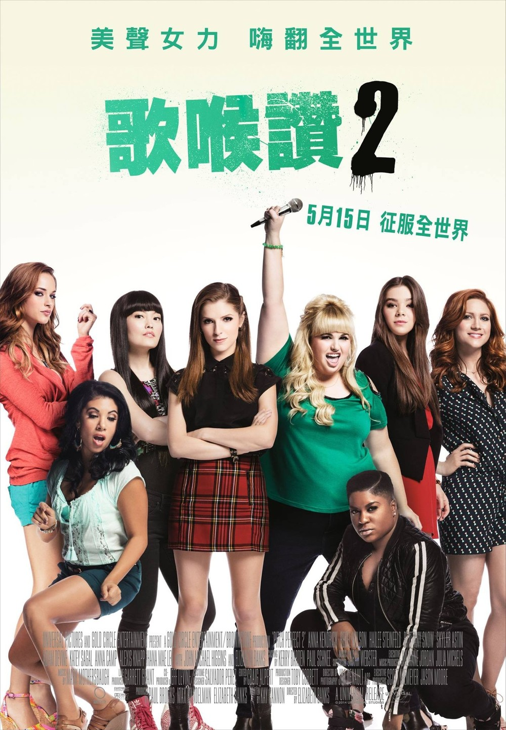 Pitch Perfect 2 DVD Release Date